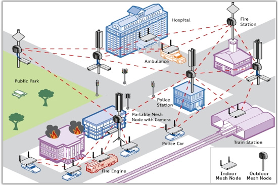 Wi-Fi Networks | SCS Technologies
